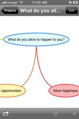 blog posts ideas incubator ibluesky