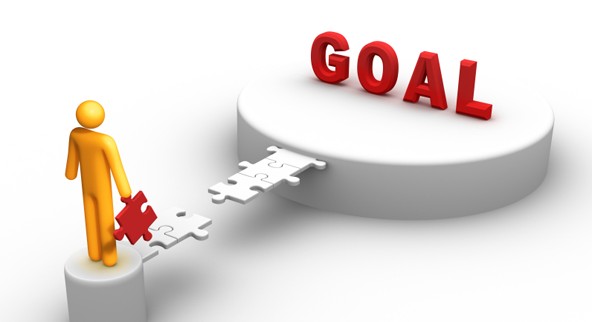 7 Simple Things About Goal Setting